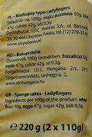 Biszkopty typu Ladyfingers - Składniki - pl