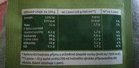 Hrášková do hrnečku - Informations nutritionnelles