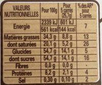 Chocolat blanc Dessert - Informations nutritionnelles