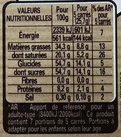 Chocolat blanc Dessert - Informations nutritionnelles - fr