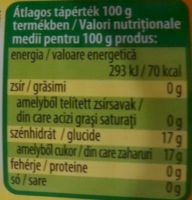 Ananászbefőtt - Informations nutritionnelles - hu