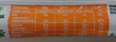 Míša - Informations nutritionnelles - cs