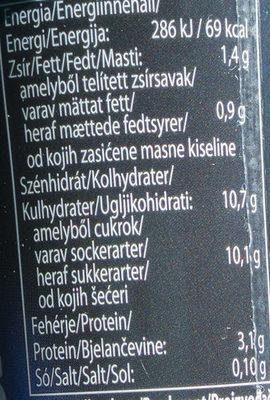 Parmalat caffelatte - Nutrition facts - sr