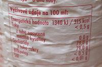 Tanja sirup s příchutí maliny - Informations nutritionnelles - cs