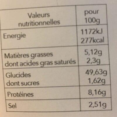 Tortillas de blé - Informations nutritionnelles - fr