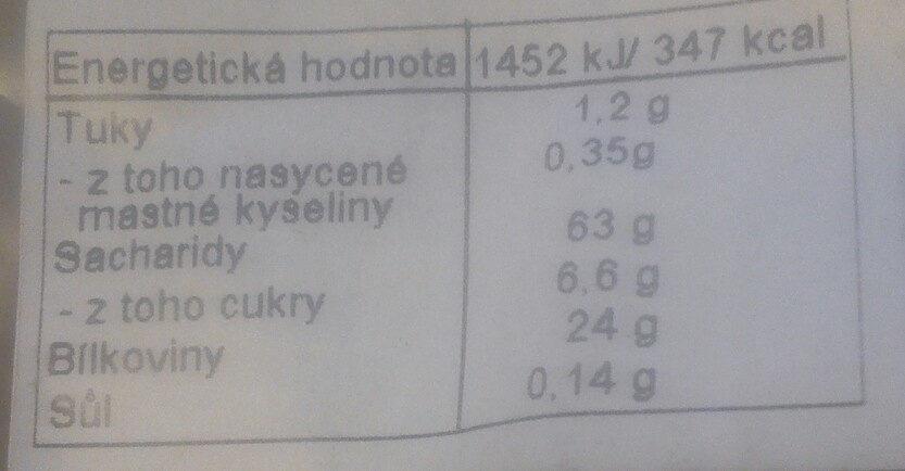 Fazole Mnugo - Nutrition facts - cs