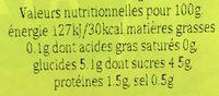 Tomato Passata - Nutrition facts