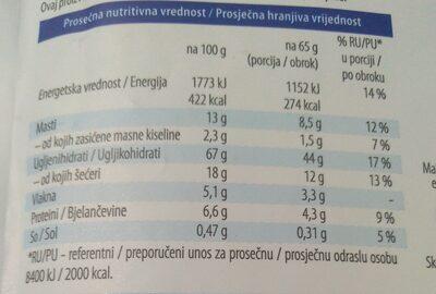 Dobra zobena ovsena kasa sa sumskim vocem - Nutrition facts - hr