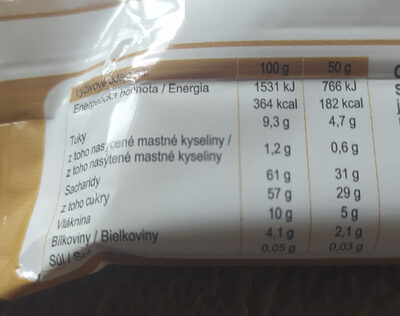 ta prawá - Nutrition facts - cs