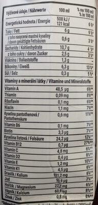 Mana - Nutrition facts