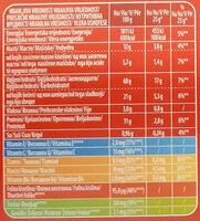 Plazma - Informations nutritionnelles - sr