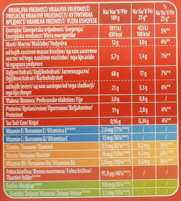 Plazma - Nährwertangaben - sr