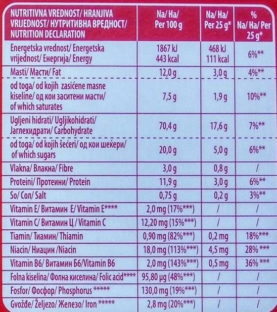 Plazma - Nutrition facts
