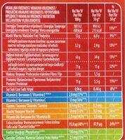 Plazma Mljev.300-Bambi - Nutrition facts - sr