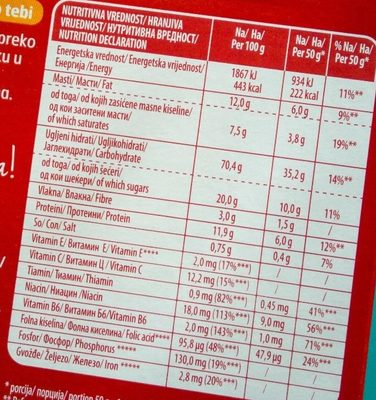 Plazma Mlevena - Nutrition facts