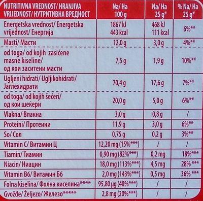 Plazma - Informations nutritionnelles