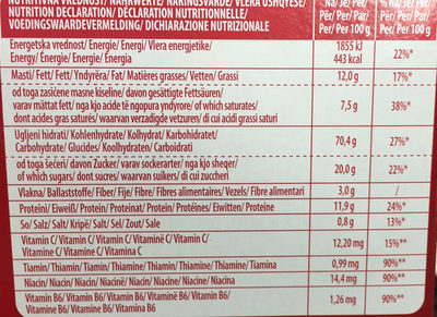 Bambi lane BISCUITS - Nutrition facts