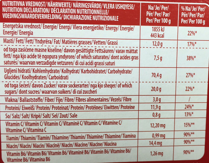 Lane ground biscuits - Nutrition facts