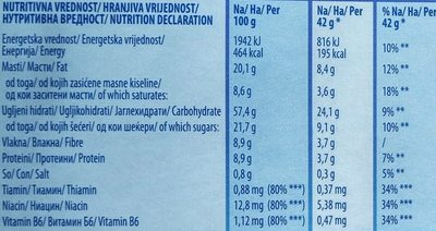 Wellness ovsene pahuljice - Informations nutritionnelles