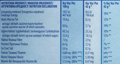 - Nutrition facts - sr
