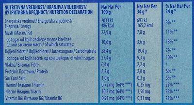 Wellness mlečna čokolada & lešnik - Nutrition facts - sr
