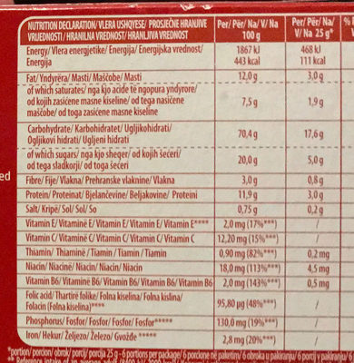 Plazma - Informations nutritionnelles - en