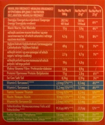 Plazma - Nutrition facts - fr