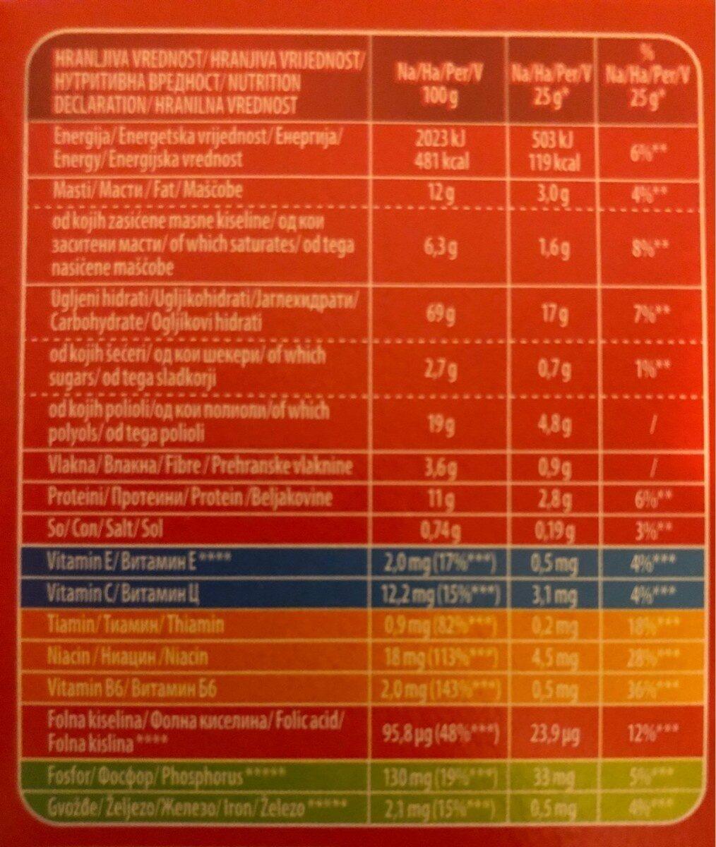 Plazma - Valori nutrizionali - fr