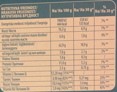 Plazma slana - Nährwertangaben - de