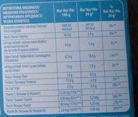 Plazma slana - Informations nutritionnelles