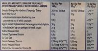 Wellness kakao i malina - Informations nutritionnelles - sr