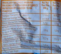 Josh mini đevrek sa makom, susamom i solju - Informations nutritionnelles - sr