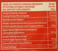 Napolitanke Limun - Informations nutritionnelles - sr