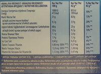Wellness Limunana - Informations nutritionnelles - sr