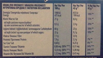 Wellness Limunana - Nutrition facts - sr
