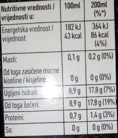 Next 100% Narandža - Hranljiva vrednost - sr
