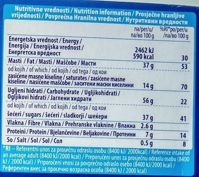 Jaffa napolitanke mleko - Nutrition facts