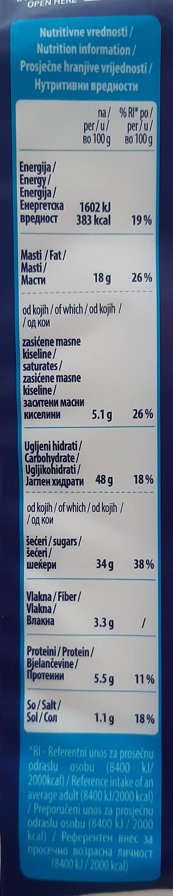 Jaffa Kolači Malina Choco - Informations nutritionnelles - sr
