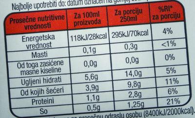 Premia pasirani paradajz - Nutrition facts - sr