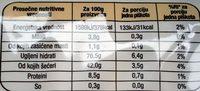 Piškote - Nutrition facts - sr
