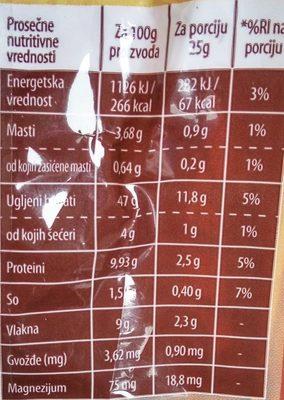 Hleb od celog zrna - Informations nutritionnelles - sr
