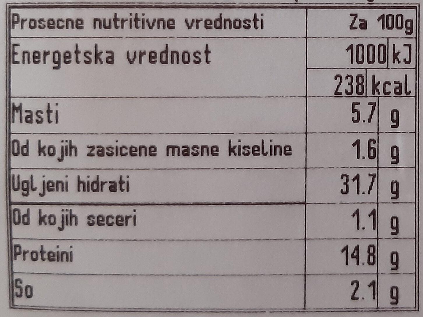 Pileći nuggets - Nutrition facts - sr