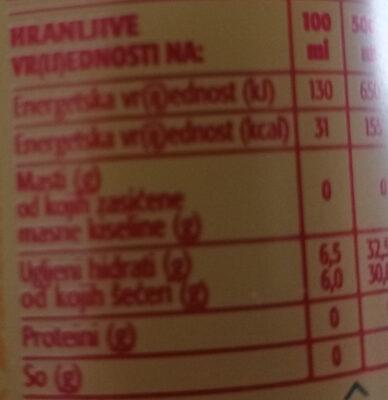 Twist grejpfrut - Ingredients - sr