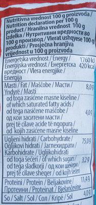 Bretzel - Nutrition facts - sr