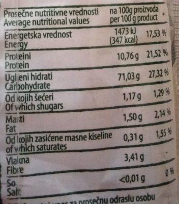 Durum spaghetti - Hranljiva vrednost - sr