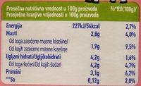 Moja kravica jogurt sa 2.8% m.m. - Nutrition facts - sr