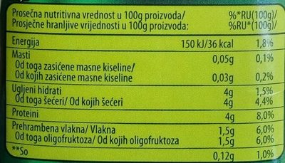 Balans protein - Nutrition facts - sr