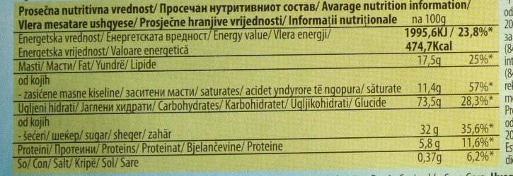 Euro keksic - Nutrition facts - sr