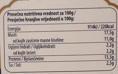 Somborska - Informations nutritionnelles - sr