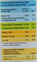 Corn flakes - Nutrition facts - sr